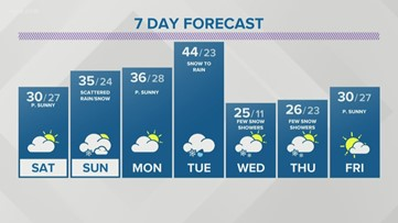 Storm Team 2 Maria Genero Has Your Early Evening Forecast For February 14, 2020