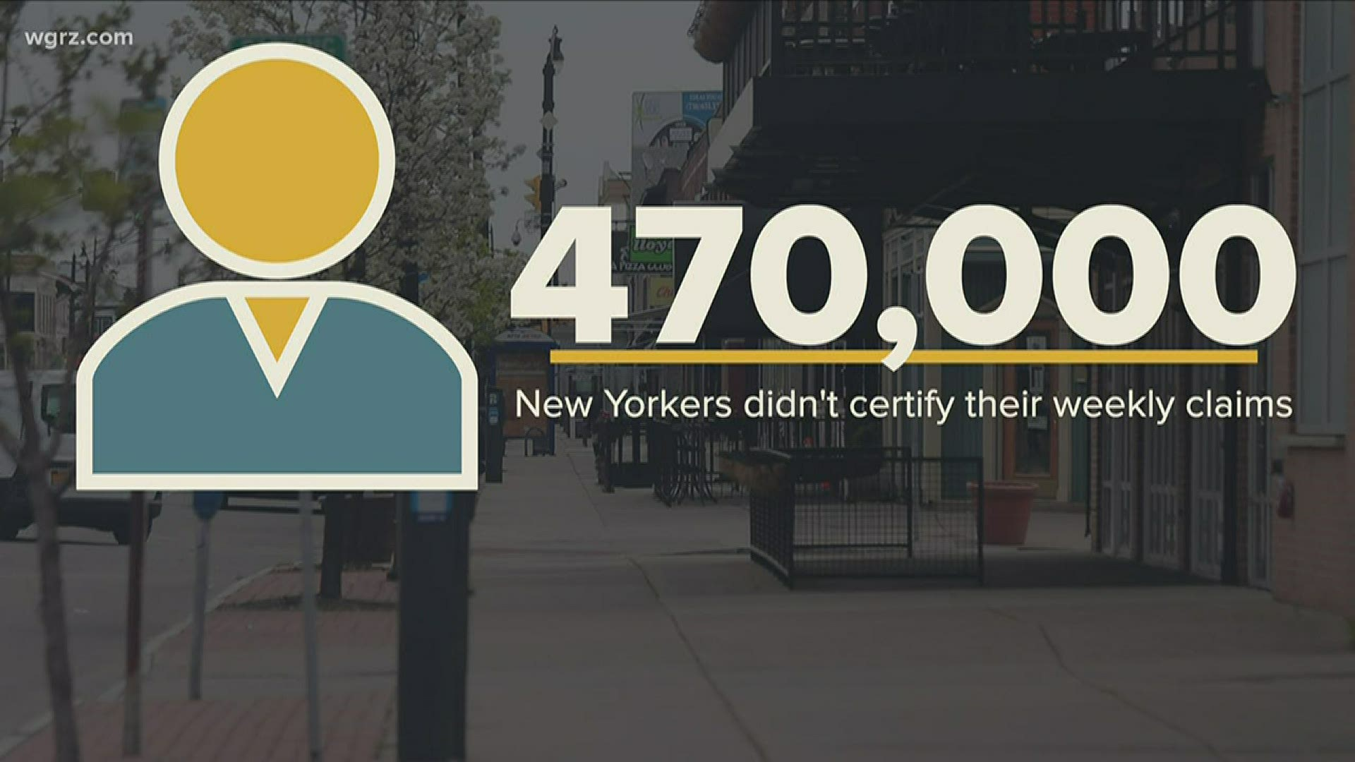 New York State to streamline certification process for unemployment claims  | wgrz.com