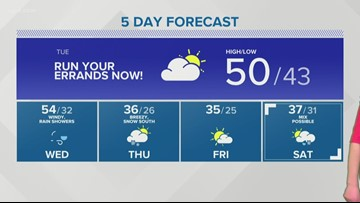 Storm Team 2 Forecast: Monday, November 25, 2019 - 11 PM