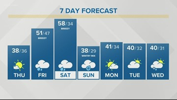 Storm Team 2 Patrick Hammer Has Your Midday Forecast For January 9, 2020