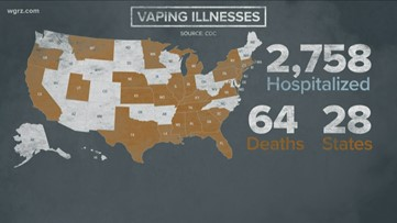 CDC: report shows warnings about vaping seem to be working