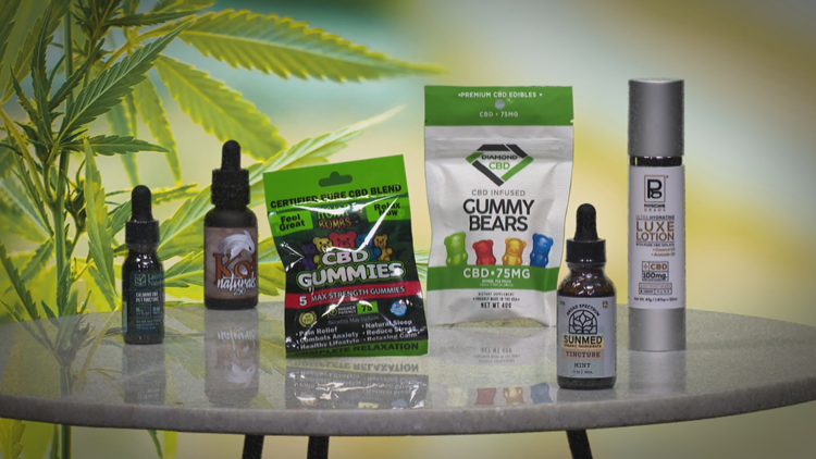 CBD products that were tested