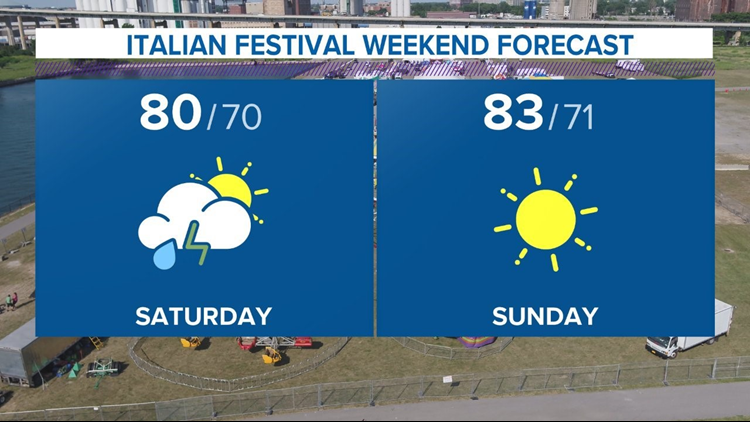 Italian Festival Forecast this weekend