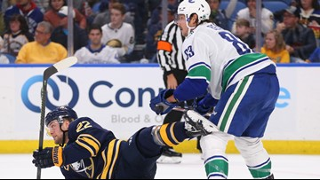 Sabres lose back-to-back games with 6-3 loss to Vancouver
