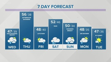 Storm Team 2 Maria Genero Has Your Early Evening Forecast For March 24, 2020