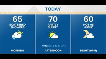 Buffalo9 Local Forecast Weather and Radar| wgrz com