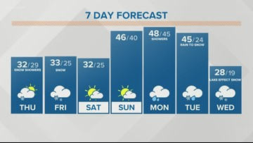 Storm Team 2 Patrick Hammer Has Your Midday Forecast For December 5, 2019