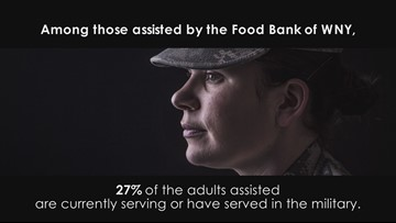 Food 2 Families - Military