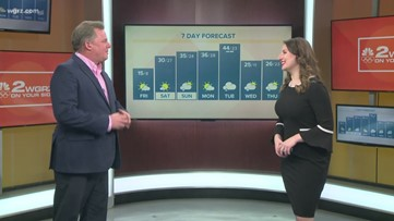Storm Team 2 Patrick Hammer and Elyse Smith Has Your Midday Forecast For February 14, 2020