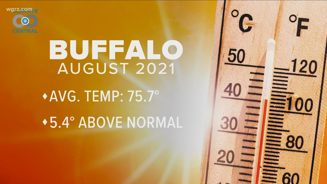 Wednesday Town Hall: Breaking down a warm August in Buffalo