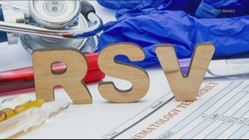 RSV cases in western New York increase