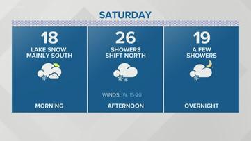 Storm Team 2 late night forecast Heather Waldman 02/28/29