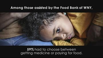 Food 2 Families - Medicine