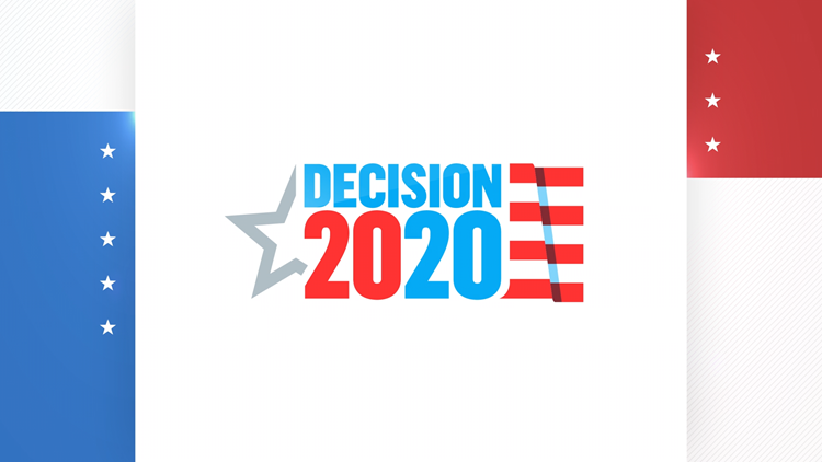 2020 WNY Election Results