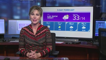 Latest Storm Team 2 Forecast