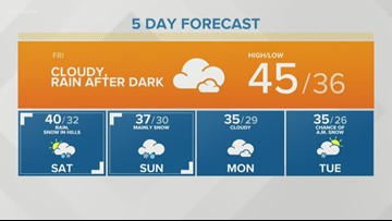 Storm Team 2 Kevin O'Neill's Daybreak Forecast for 1/24/20