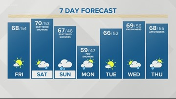 Storm Team 2 Patrick Hammer Has Your Midday Forecast For May 31, 2019