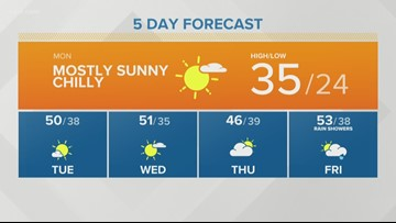 Storm Team 2 Patrick Hammer's Midday Forecast for 04/01/19