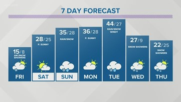 Storm Team 2 Heather Waldman Has Your Early Evening Forecast For February 13, 2020
