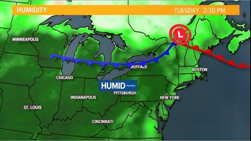 Humidity will be on the rise later this week.