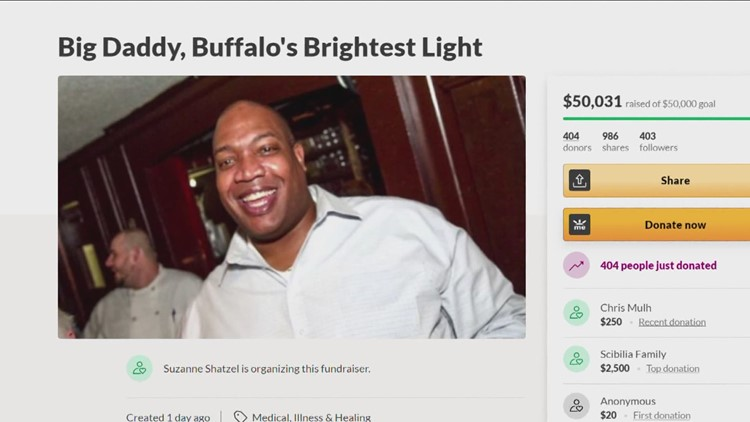 Remembering Buffalo man who died from Covid