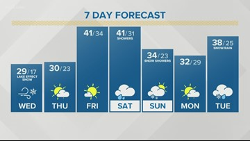 Storm Team 2 Patrick Hammer Has Your Midday Forecast For December 11, 2019