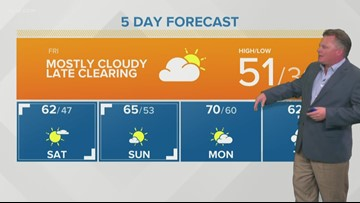 Storm Team 2 Patrick Hammer's Daybreak Forecast for 10/18/19