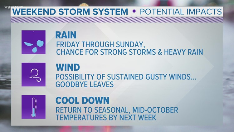Storm Team 2 evening forecast with Elyse Smith 10/13/21