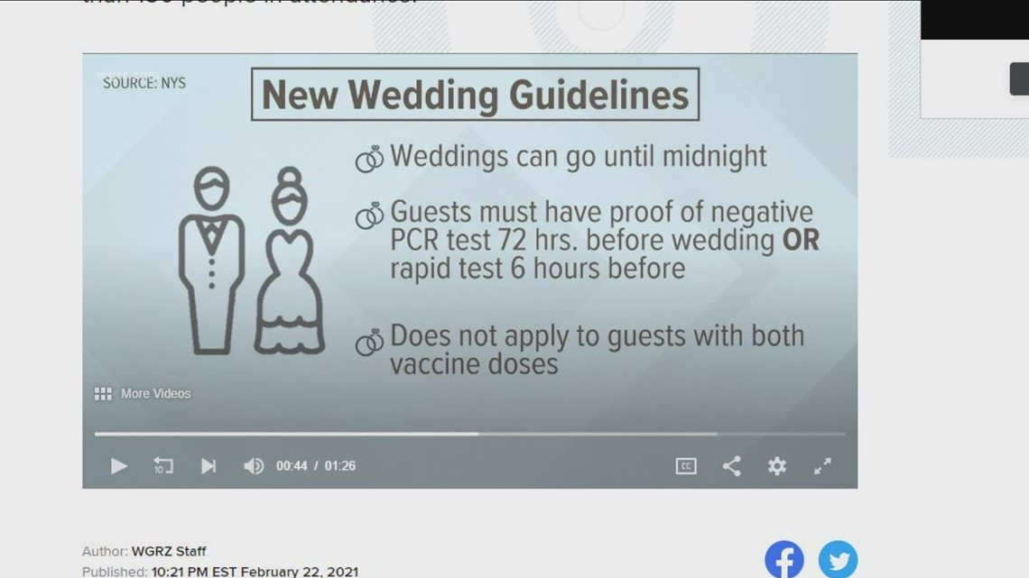New NYS wedding guidelines